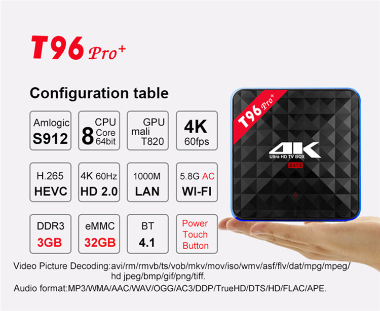 T96 Pro+ Amlogic 912 3g 32g mini tv box download user manual for android qbox With Long-term Technical Support