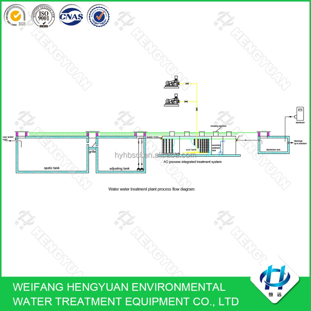Mbr hotel wastewater treatment plant mbr hotel wastewater mbr hotel wastewater treatment plant mbr hotel wastewater treatment plant suppliers and manufacturers at alibaba nvjuhfo Choice Image