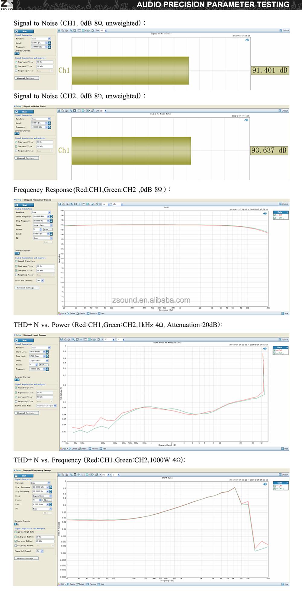 China Dj Disco Music Audio Amplifier/amplifier Price In India ...