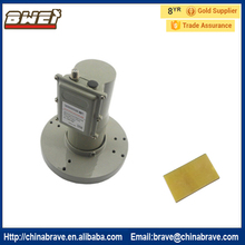 Factory price band resistance anti-interference lnb c band watch band jubilee for better life