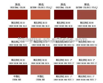 Buyer Want Organic Red Oxide Concrete Pigment Iron Oxide