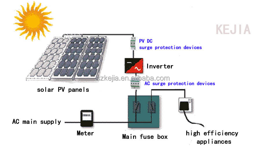 40ka dc1000v photovoltaic pv spd surge protection devices