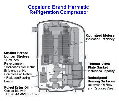 copeland piston refrigerant compressor qr90k1 buy. Black Bedroom Furniture Sets. Home Design Ideas