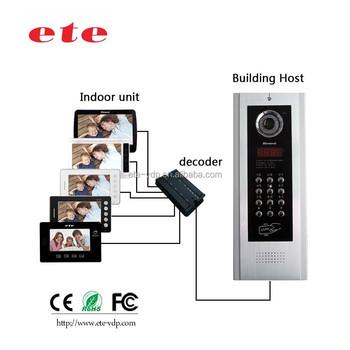 ETE access control system Building video intercom system video ...