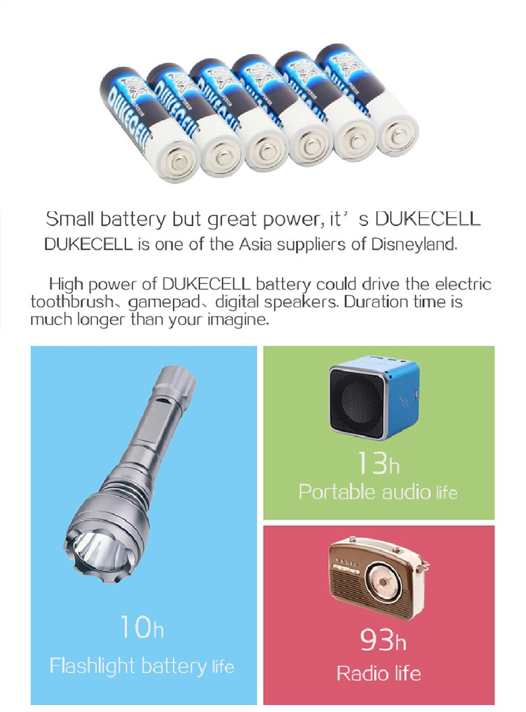 Zn-mno2 Aaa Alkaline Battery Made In China Solar Battery