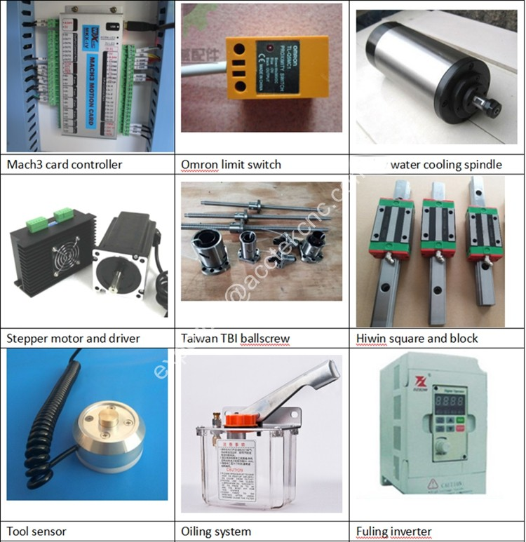 CNC PARTS DETAILS.jpg