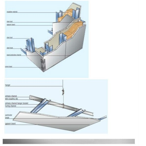 Drywall studs and tracks cheap price buy drywall for Drywall delivery cost