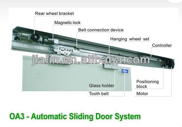 Automatic Door Parts