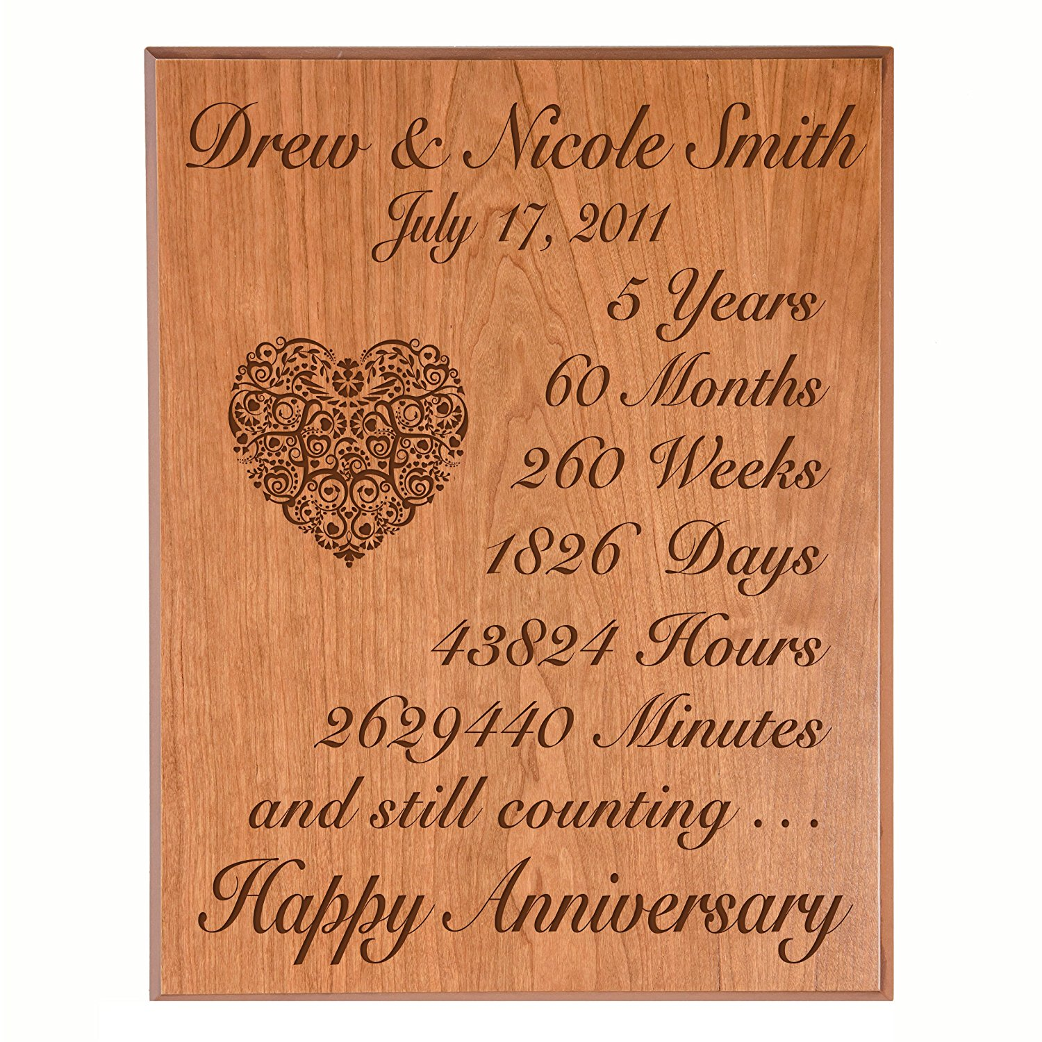 Personalized 5th Wedding Anniversary Wall Plaque Gifts For Custom 5 Year Gift Ideas