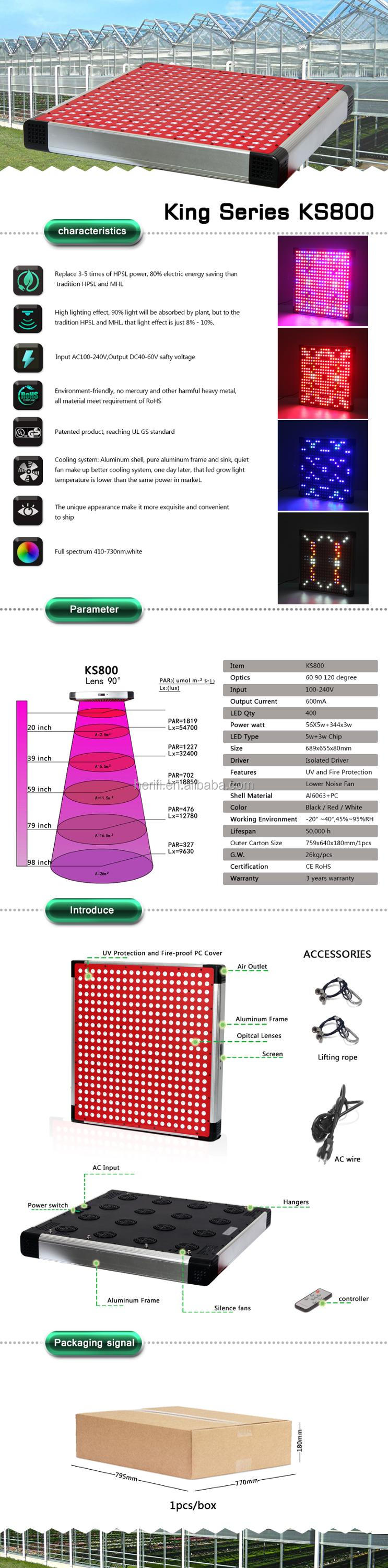 Herifi King Series KS800 LED Grow Light 1.jpg