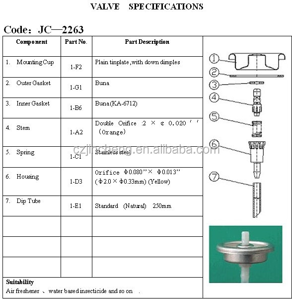 Water-based Insecticide Valve/fly Insecticide Spray Aerosol Valve ...