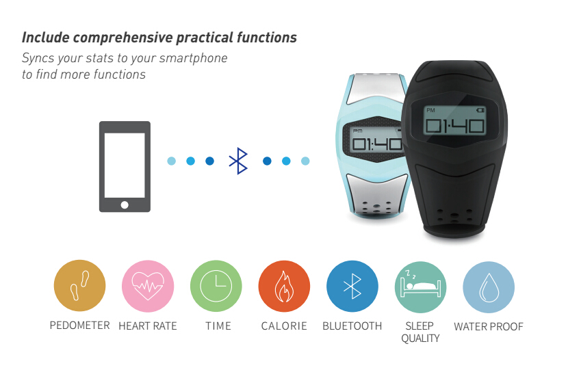 CE RoHS Waterproof BLE Bracelet Portable Pedometer Wristband Heart Rate Monitor