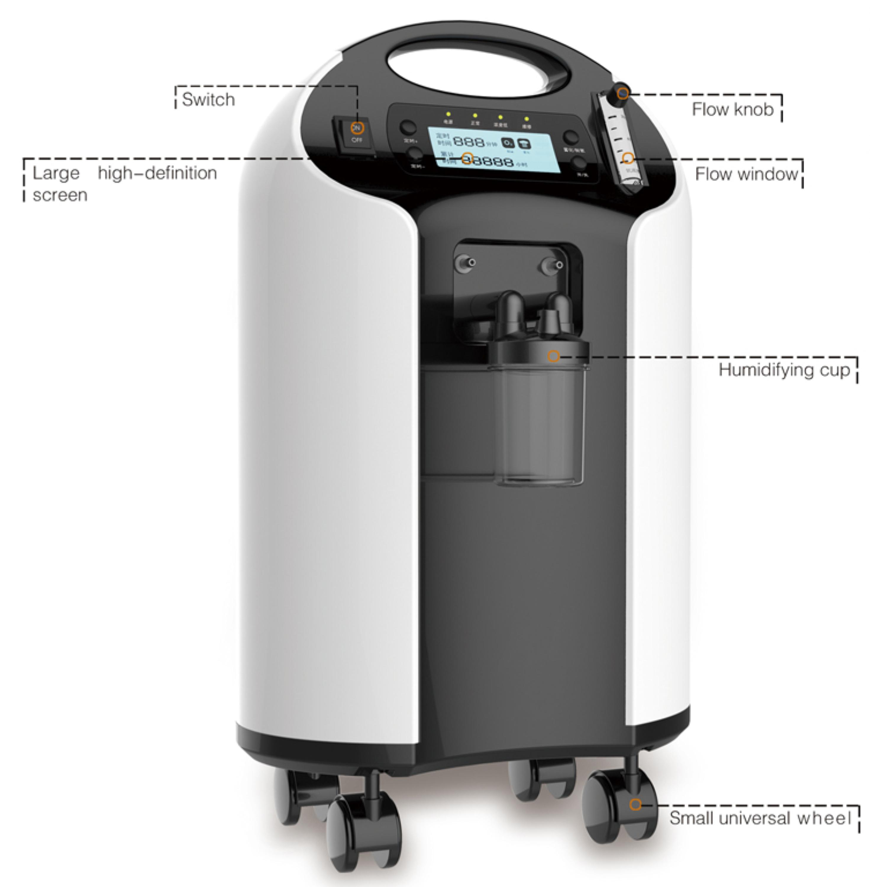 Definition of an Oxygen Concentrator