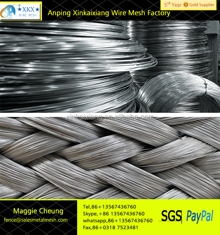 Binding Wire, Binding Wire Suppliers and Manufacturers at Alibaba.com