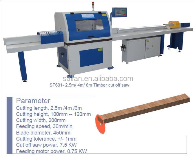 Wholesale pallet machine operator job description - Alibaba.com