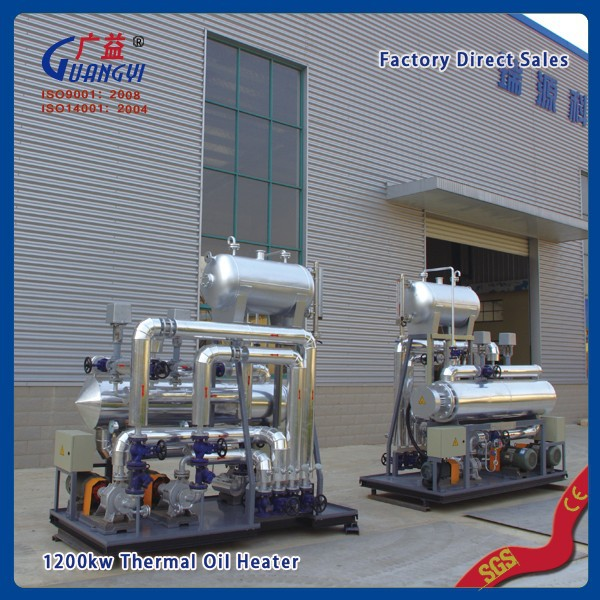 High oil recovery used Thermal oil furnace production in factory price made in china