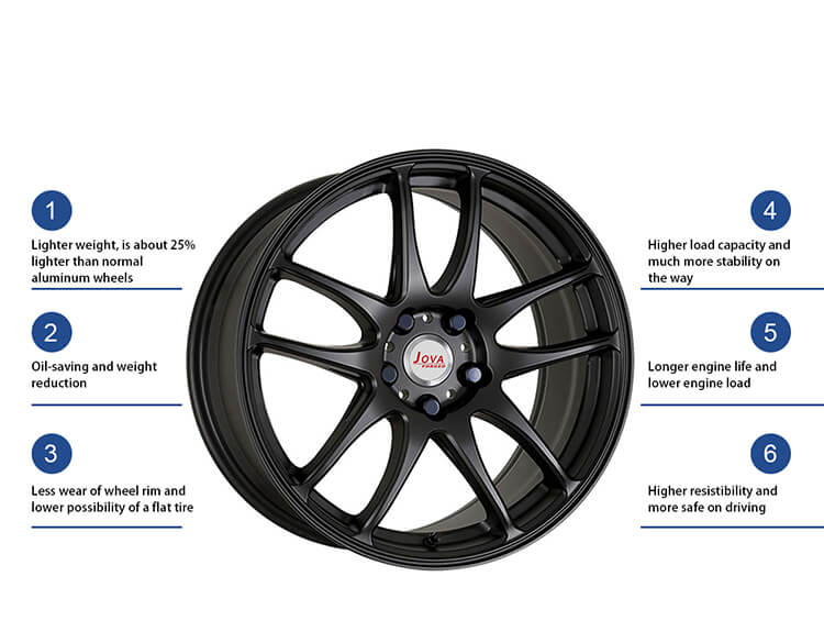 תוכנן 20x8.5 4x156 4x130 סגסוגת 6 חורים 18 סנטימטרים שחור Jova שחור גלגלים עם צלחת עמוקה עבור מכוניות