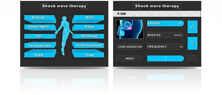 Stoßwellen-Therapie mit erektiler Dysfunktion