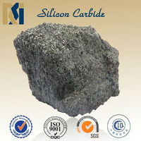 metallurgy silicon carbide uesd as refractory matter