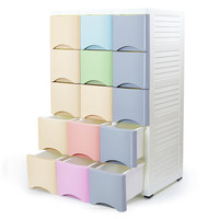 High Quality Cheap European Plastic Storage Cabinet For Clothes