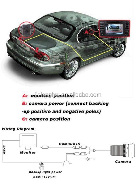 EU Car License Plate Frame Rear View Reverse Backup Park Night Vision Camera UE