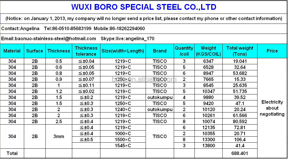 Colled rolled brush finish stainless steel sheet buy