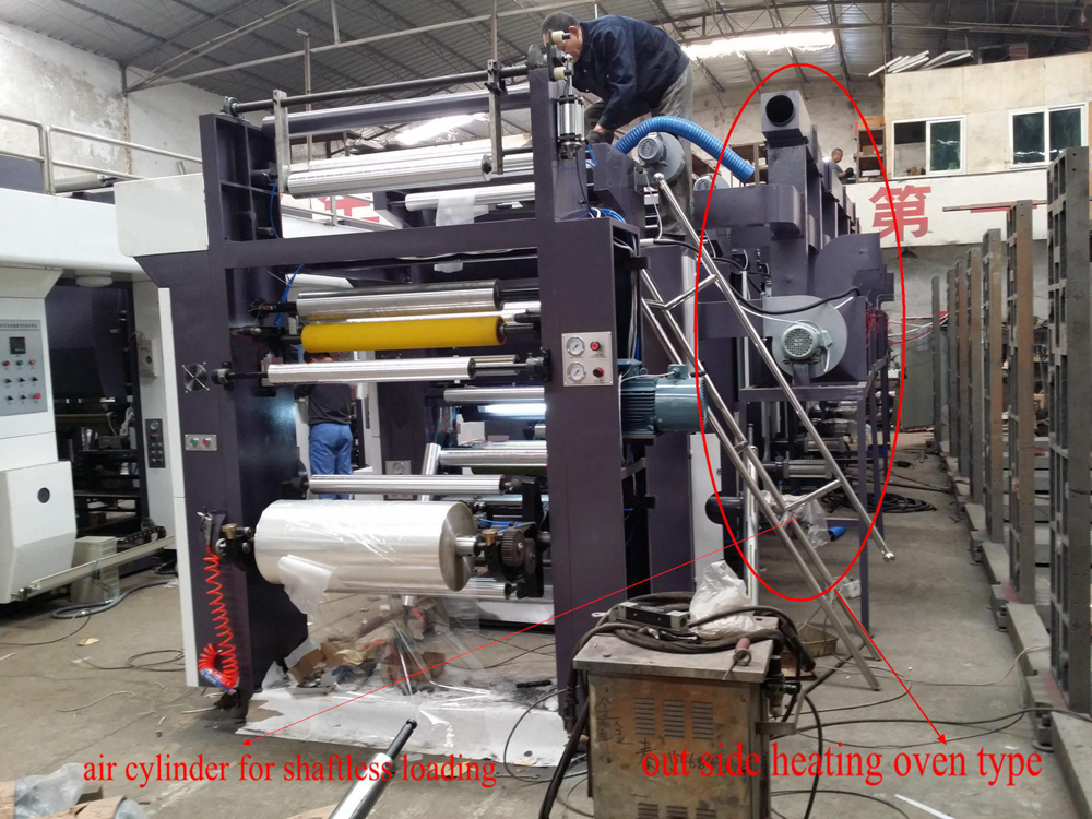 Multicolor automatic good performance films gravure printing machine