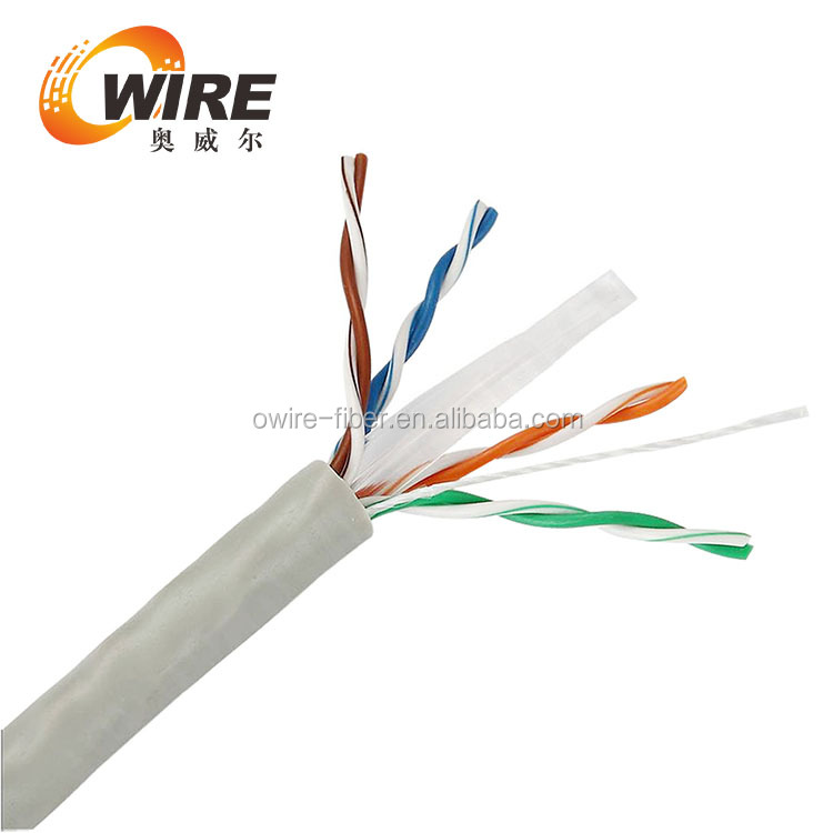 Multi Core Twisted Pair Cable, Multi Core Twisted Pair Cable ...