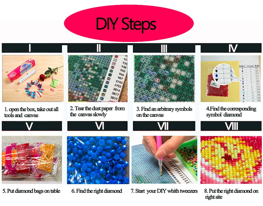 DIY-קישוטים יהלום ציור לחצות סטיץ פלסטיק מלאכת יד לא גמורים מלא עגול היהלום רקמה