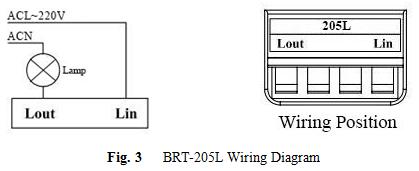 Automatic Light Led Dimmer Switch For Lights 240v