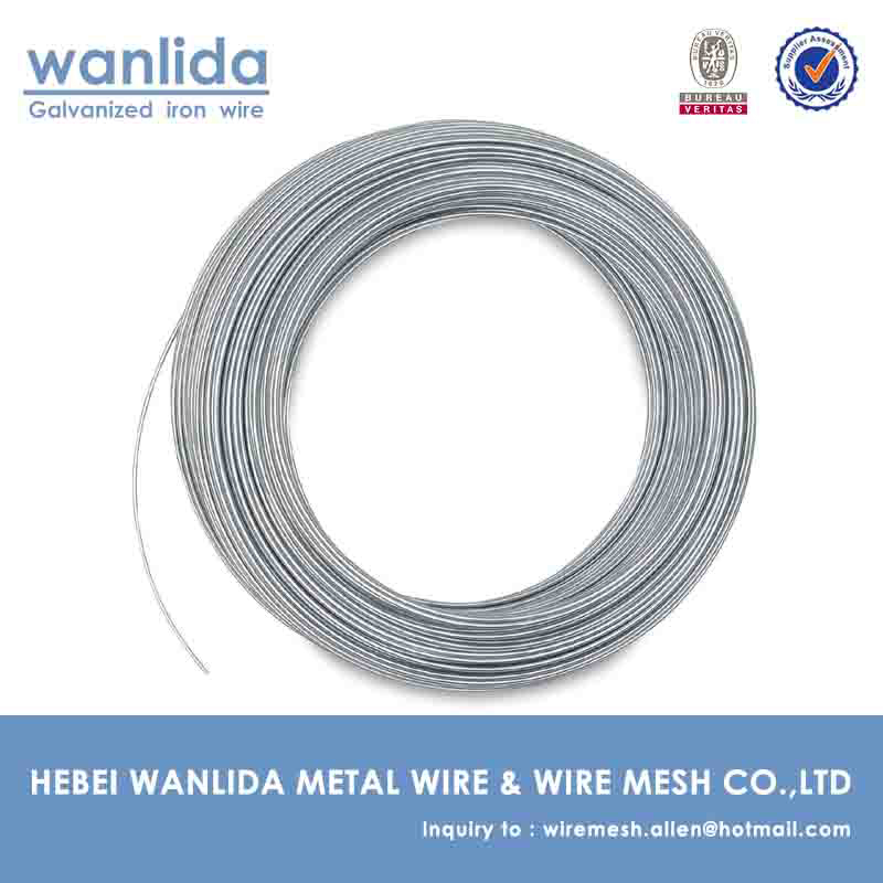 Wire For Paper Clips, Wire For Paper Clips Suppliers and ...