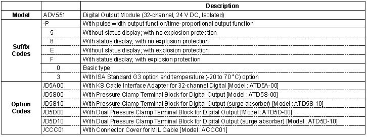 Yokogawa Digital Output Module ADV551-P00 ADV551-P03 ADV551-P50 ADV551-P53