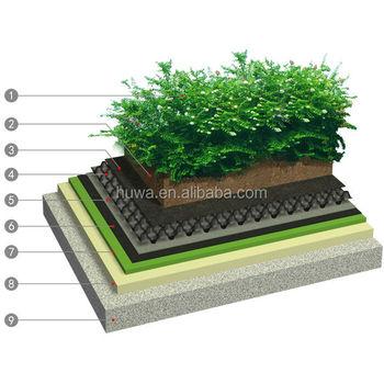 Green Roof Waterproofing Membrane Green Roof Trays