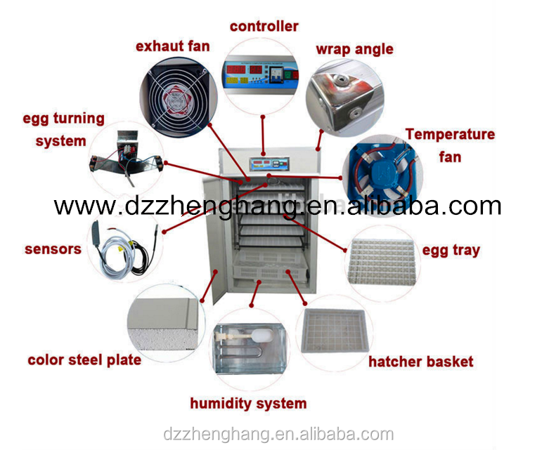 CE egg incubator parts:egg tester,egg tray, egg turning motor etc