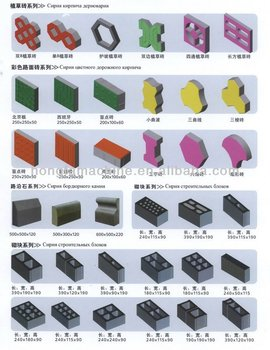 Brick Mould Concrete Brick Mould Interlock Block Machine