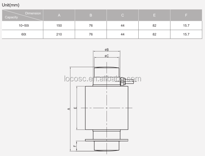 High quality Locosc Explosion Proof ZSF Silo Load Cell,Heavy Duty Weight Sensor
