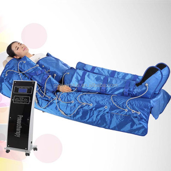 Lymphatic Drainage far infrared pressotherapy