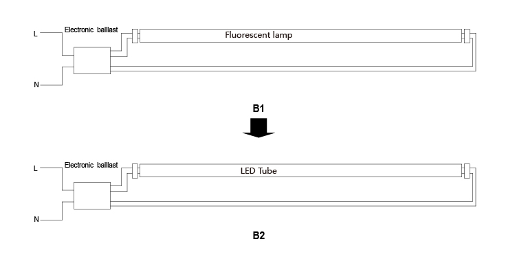 HTB1Pgj_JFXXXXa7aXXXq6xXFXXXe 18w t8 led tube light 30cm 60cm 90cm 120cm 150cm 180cm 240cm 36w philips led tube wiring diagram at crackthecode.co
