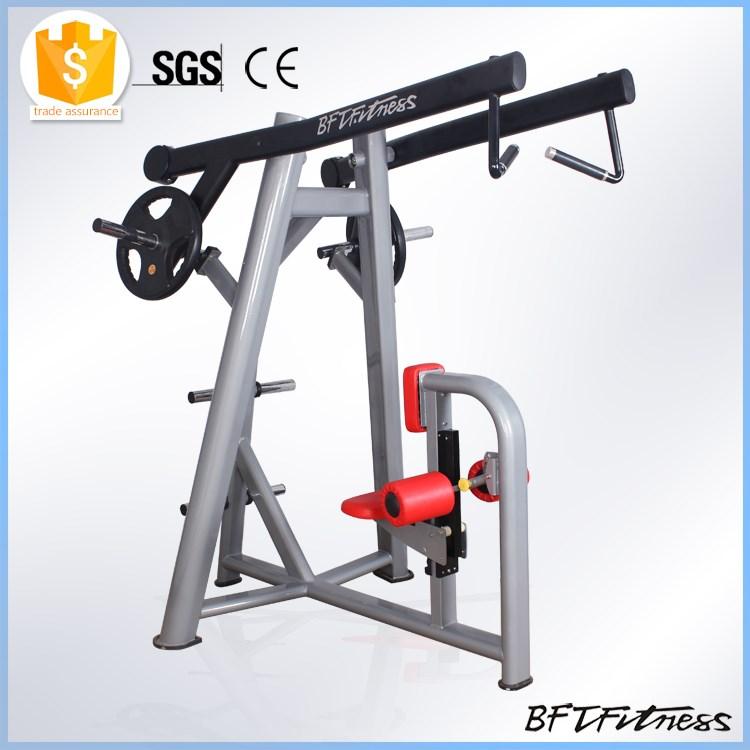 Fitness Equipment Industry Statistics: Hammer Strength,Plate Loaded Gym Machine Names,Leg Press