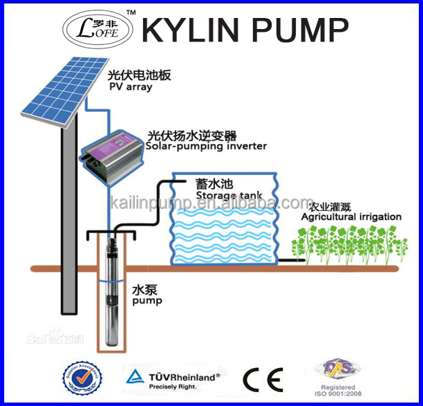 deep well DC solar pump system for irrigation