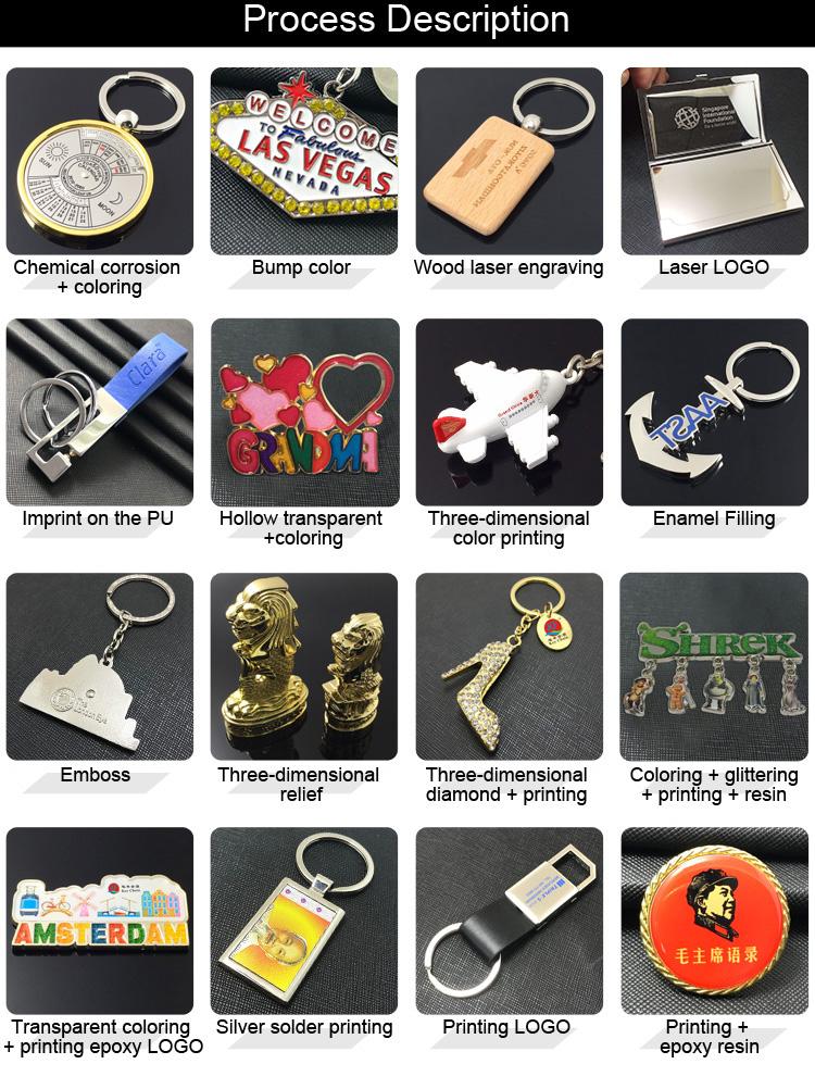 Factory Custom Hot Selling New Design Button Lapel Pin Badge Making Machine  - Buy Custom Button Badge,Lapel Pin Badge,Metal Badge Making Machine