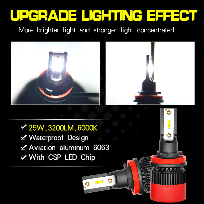 Universal Cars best quality 9006/9005/H1/H4/H7/H8/H9/H11/880/881/9012 LED car headlights 8000LM 30W