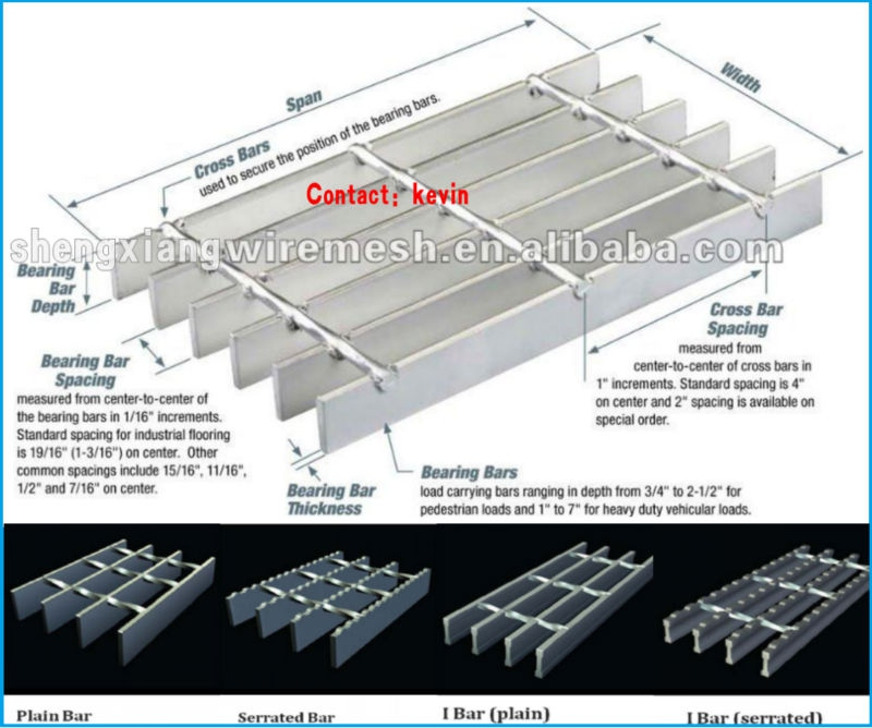 trench drain grates/drainage grates/metal drain grates