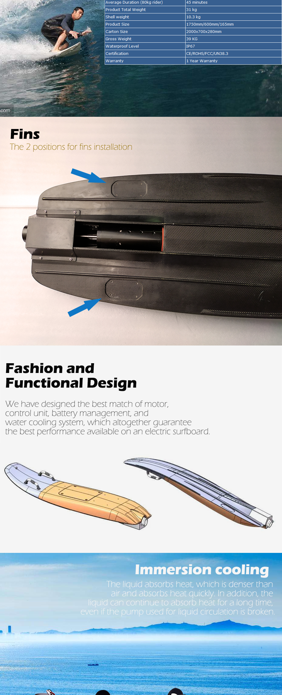 Fast Speed 32 MPH Motor 72V 30Ah 10KW Sea Wake Cheap Electric Power Jet Surf Board Hot Sale in USA Canada