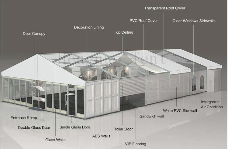 Wholesale Aluminum Luxury Party 20x30 Transparent Clear