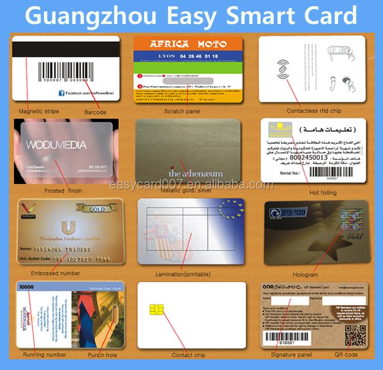 Disesuaikan Pencetakan Plastik Pvc Hadiah Promosi Kartu Visa