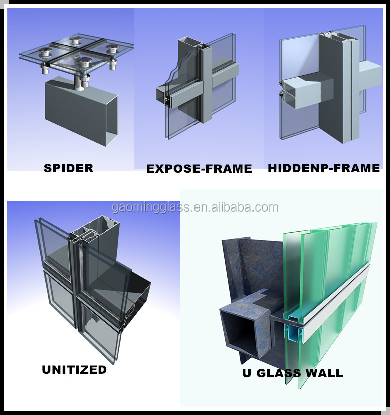 Double Glazed Curtain Wall Systems | www.redglobalmx.org