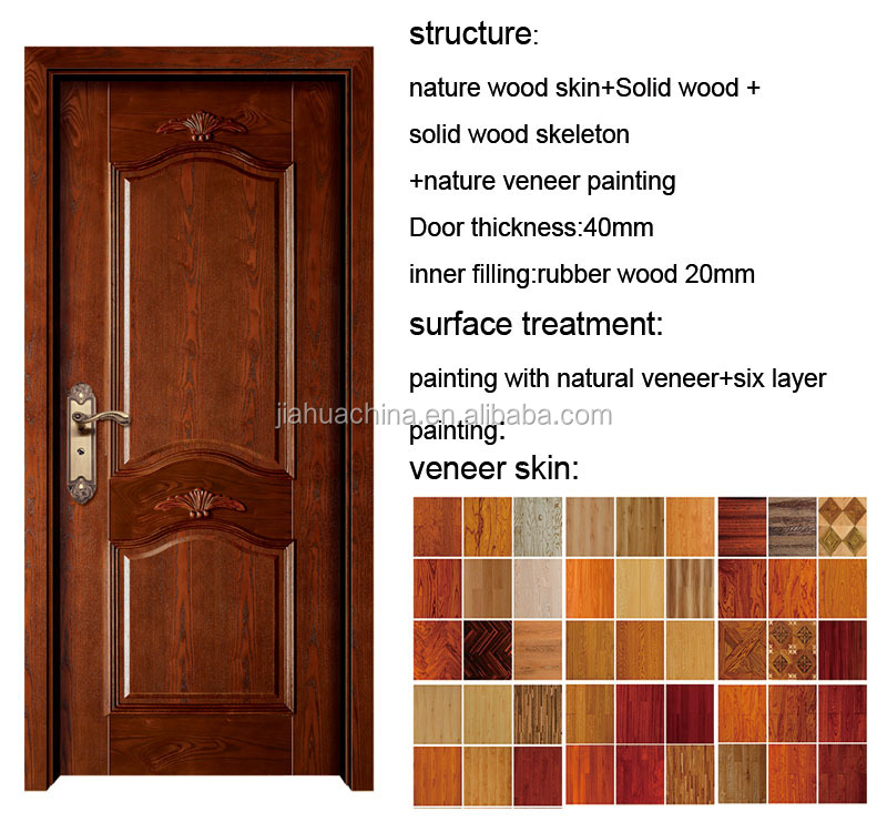Charming China Supplier FINGER JOINTED FIR FILLING INSIDE Safety Wooden Door Design  Single Swing Wooden Interior Door
