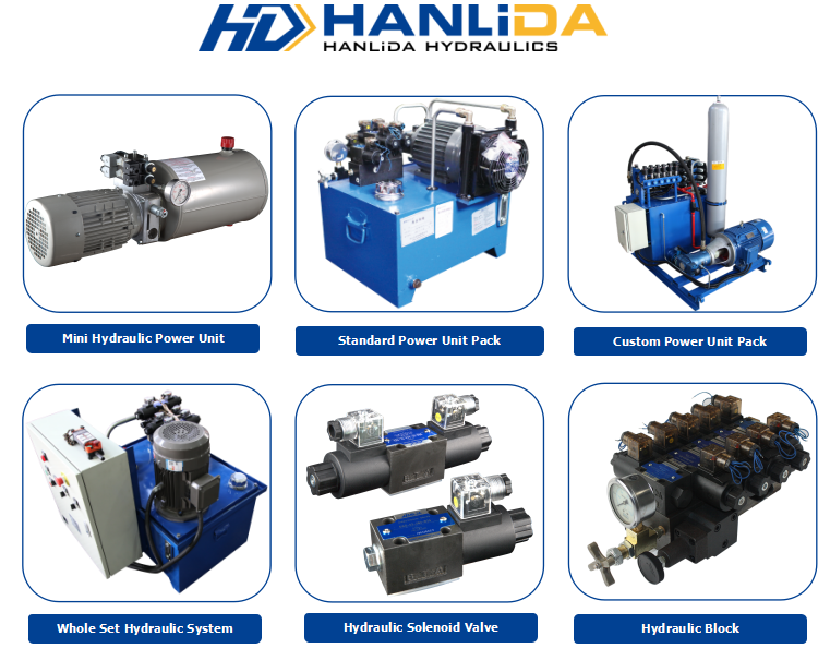 Sunny hydraulic pump power pack units for forklift dump truck injection  moulding machine john deere pto foton tractor, View hydraulic pump, HANLiDA