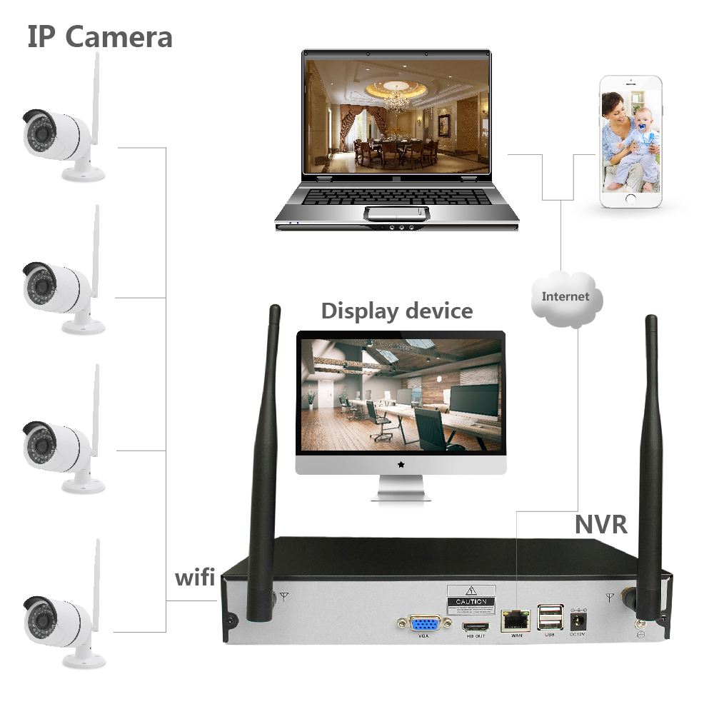 Connect CCTV System.jpg